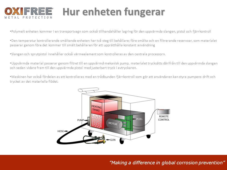 """Making a difference in global corrosion prevention"" Hur enheten fungerar • Polymelt enheten kommer i en transportvagn som också tillhandahåller lagri"