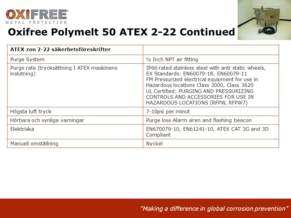 Making a difference in global corrosion prevention ATEX zon 2-22 säkerhetsföreskrifter Purge System½ Inch NPT air fitting Purge rate (trycksättning I ATEX maskinens inslutning) IP66 rated stainless steel with anti static wheels, EX Standards: EN60079-18, EN60079-11 FM Pressurized electrical equipment for use in Hazardous locations Class 3000, Class 3620 UL Certified: PURGING AND PRESSURIZING CONTROLS AND ACCESSORIES FOR USE IN HAZARDOUS LOCATIONS (RFPW, RFPW7) Högsta luft tryck7-10psi per minut Hörbara och synliga varningarPurge loss Alarm siren and flashing beacon ElektriskaEN670079-10, EN61241-10, ATEX CAT 3G and 3D Compliant Manuell omställningNyckel Oxifree Polymelt 50 ATEX 2-22 Continued