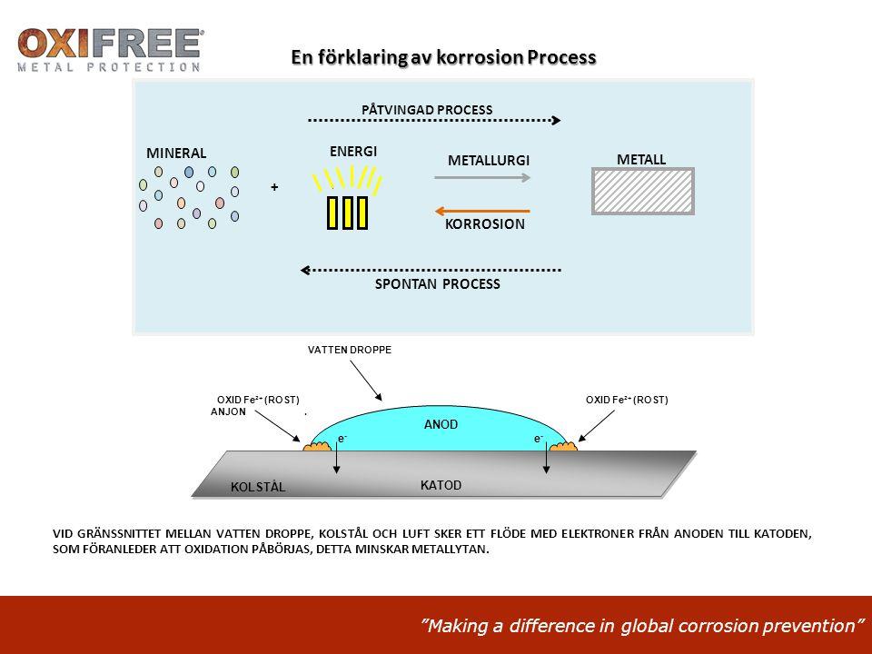 Making a difference in global corrosion prevention Varm Salt dimma Test ASTM B 117 till 11,688 timmar ASTM B117 test visar de korrosions hämmande kvaliteterna på Oxifree.
