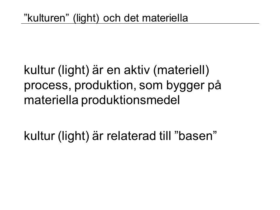 kulturen (light) och det materiella kultur (light) är en aktiv (materiell) process, produktion, som bygger på materiella produktionsmedel kultur (light) är relaterad till basen