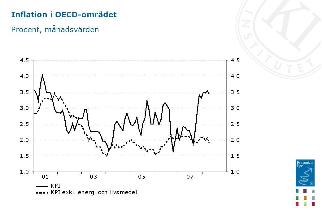 Den offentliga sektorns utgifter, realekonomisk fördelning Procent av BNP