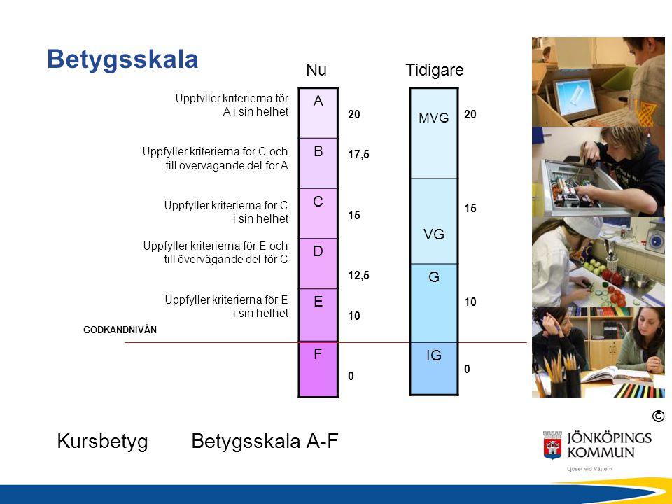 © KursbetygBetygsskala A-F Betygsskala 20 17,5 15 12,5 10 0 GODKÄNDNIVÅN A B C D E F Uppfyller kriterierna för A i sin helhet Uppfyller kriterierna för C och till övervägande del för A Uppfyller kriterierna för C i sin helhet Uppfyller kriterierna för E och till övervägande del för C Uppfyller kriterierna för E i sin helhet MVG VG G IG Nu Tidigare 20 15 10 0