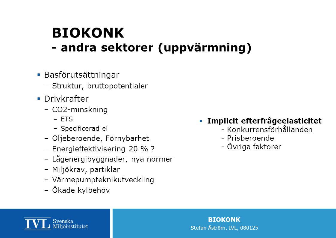 BIOKONK Stefan Åström, IVL, 080125 BIOKONK - andra sektorer (uppvärmning)  Basförutsättningar –Struktur, bruttopotentialer  Drivkrafter –CO2-minskni