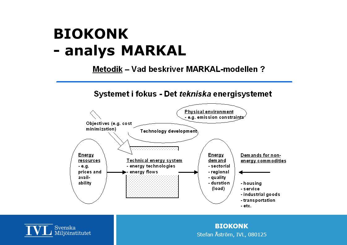 BIOKONK Stefan Åström, IVL, 080125 BIOKONK - analys MARKAL