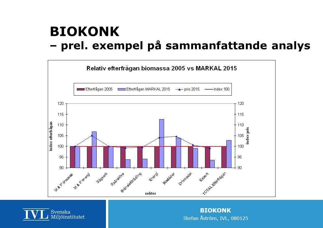 BIOKONK Stefan Åström, IVL, 080125 BIOKONK – prel. exempel på sammanfattande analys