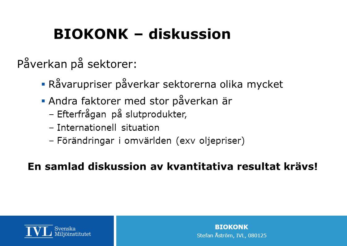 BIOKONK Stefan Åström, IVL, 080125 BIOKONK – diskussion  Råvarupriser påverkar sektorerna olika mycket  Andra faktorer med stor påverkan är –Efterfr