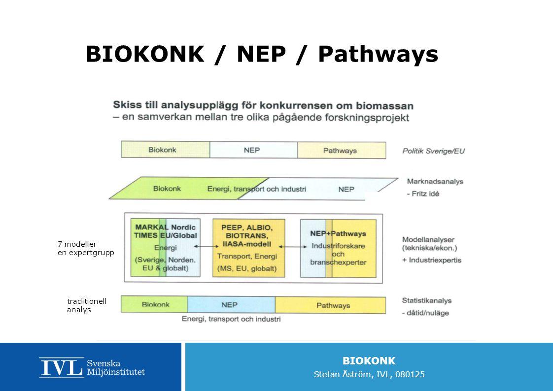 BIOKONK Stefan Åström, IVL, 080125 BIOKONK / NEP / Pathways 7 modeller en expertgrupp traditionell analys