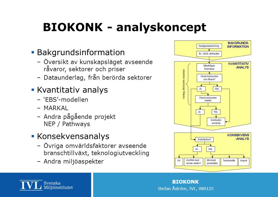 BIOKONK Stefan Åström, IVL, 080125 BIOKONK - analyskoncept  Bakgrundsinformation –Översikt av kunskapsläget avseende råvaror, sektorer och priser –Da