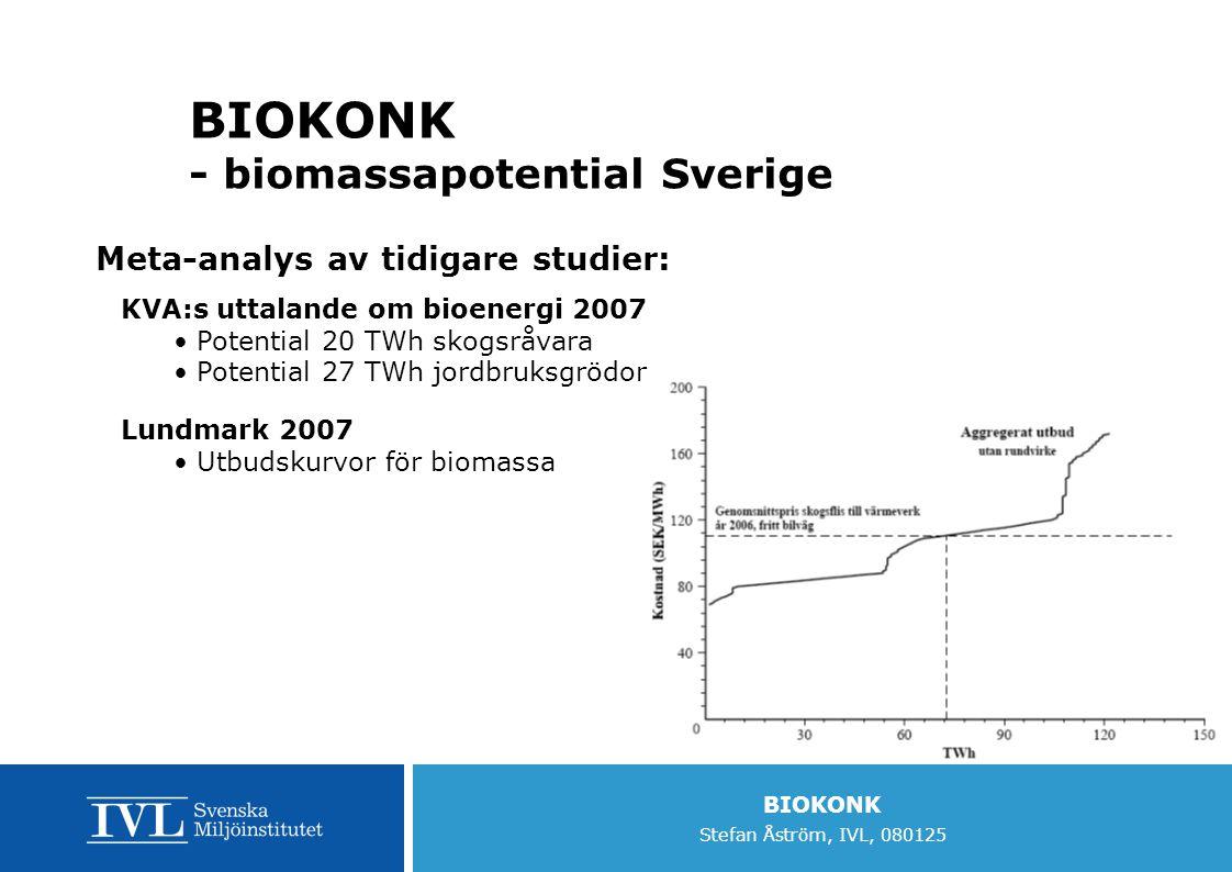 BIOKONK Stefan Åström, IVL, 080125 BIOKONK - biomassapotential Sverige Meta-analys av tidigare studier: KVA:s uttalande om bioenergi 2007 • Potential