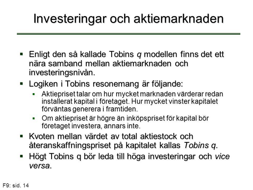 F9: sid. 14 Investeringar och aktiemarknaden  Enligt den så kallade Tobins q modellen finns det ett nära samband mellan aktiemarknaden och investerin