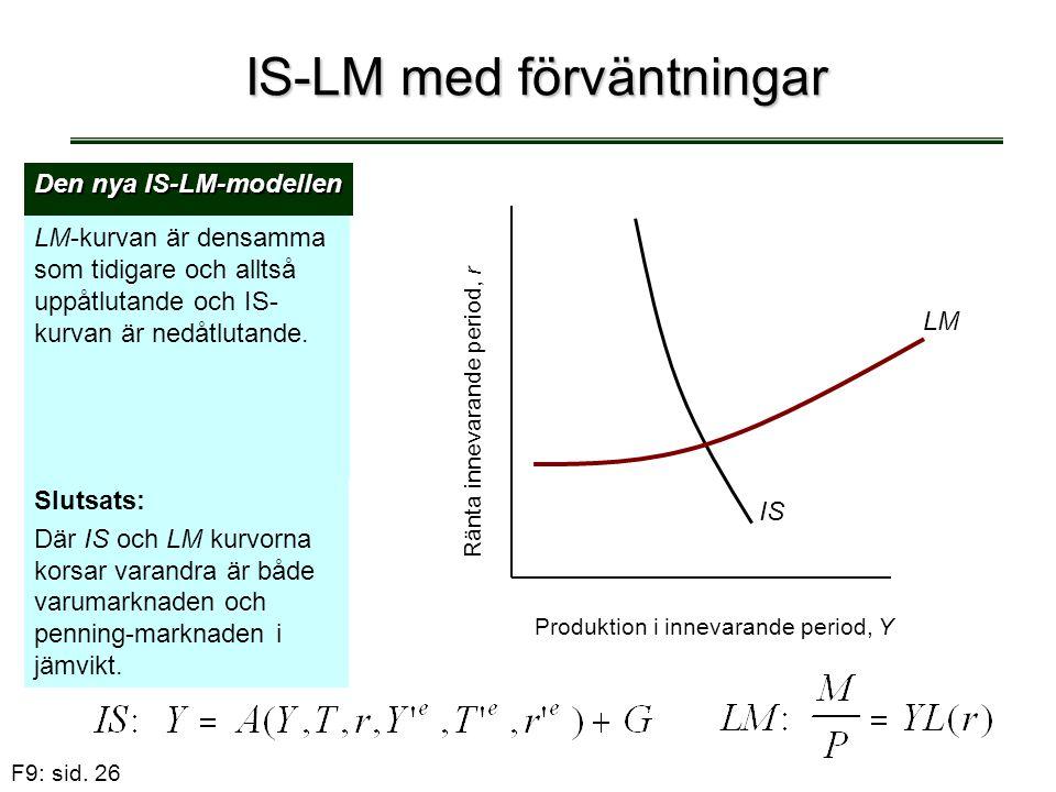 F9: sid. 26 IS-LM med förväntningar Den nya IS-LM-modellen LM-kurvan är densamma som tidigare och alltså uppåtlutande och IS- kurvan är nedåtlutande.