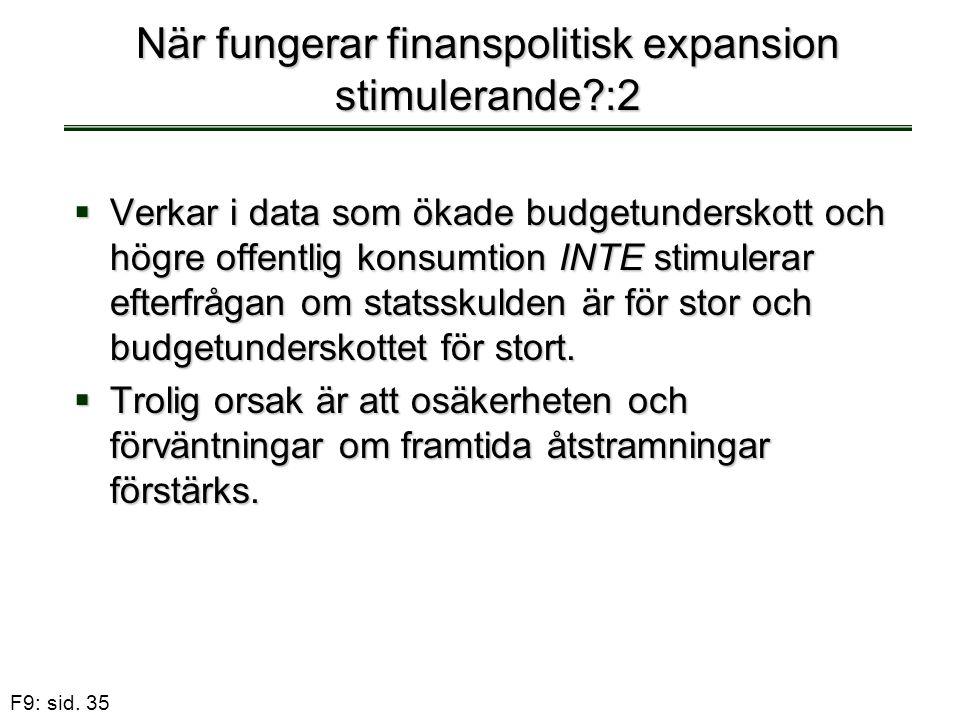 F9: sid. 35 När fungerar finanspolitisk expansion stimulerande?:2  Verkar i data som ökade budgetunderskott och högre offentlig konsumtion INTE stimu