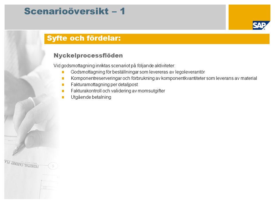 Scenarioöversikt – 2 Krav  SAP enhancement package 4 för SAP ERP 6.0 Företagsroller som deltar i processflöden  Inköpare  Inköpschef  Lagerspecialist  Leverantörsreskontra SAP-applikationskrav: