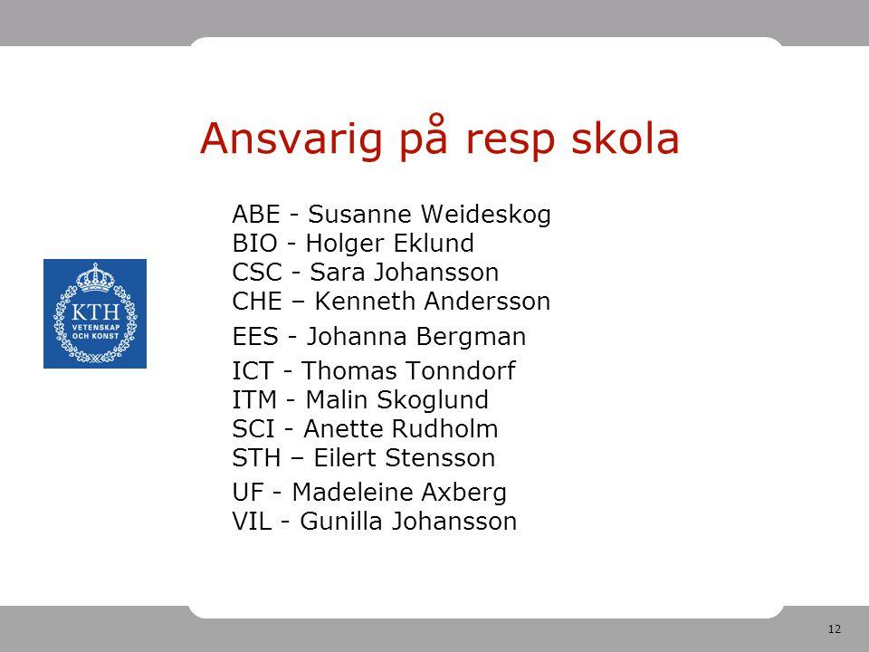 12 Ansvarig på resp skola ABE - Susanne Weideskog BIO - Holger Eklund CSC - Sara Johansson CHE – Kenneth Andersson EES - Johanna Bergman ICT - Thomas