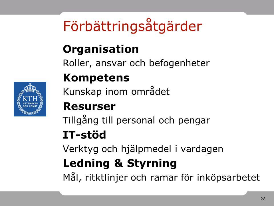 28 Förbättringsåtgärder Organisation Roller, ansvar och befogenheter Kompetens Kunskap inom området Resurser Tillgång till personal och pengar IT-stöd