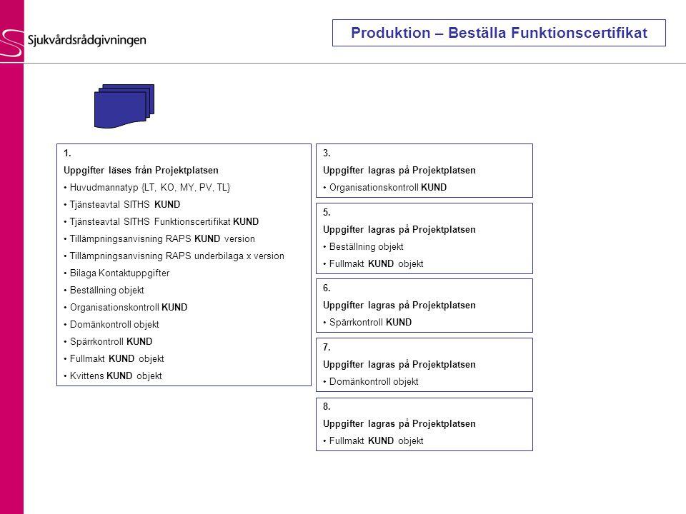 1. Uppgifter läses från Projektplatsen • Huvudmannatyp {LT, KO, MY, PV, TL} • Tjänsteavtal SITHS KUND • Tjänsteavtal SITHS Funktionscertifikat KUND •