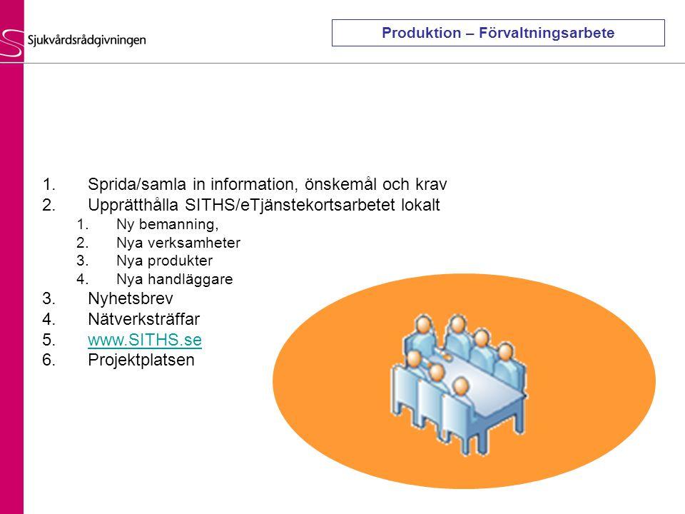 Produktion – Förvaltningsarbete 1.Sprida/samla in information, önskemål och krav 2.Upprätthålla SITHS/eTjänstekortsarbetet lokalt 1.Ny bemanning, 2.Nya verksamheter 3.Nya produkter 4.Nya handläggare 3.Nyhetsbrev 4.Nätverksträffar 5.www.SITHS.sewww.SITHS.se 6.Projektplatsen