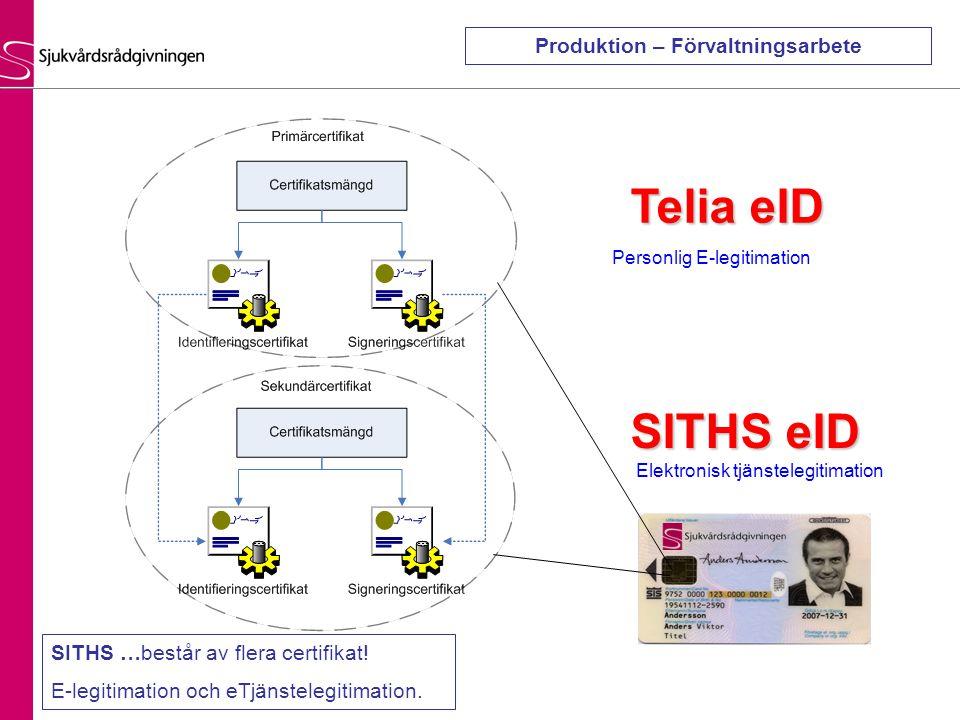 Telia eID SITHS eID Elektronisk tjänstelegitimation Personlig E-legitimation SITHS …består av flera certifikat! E-legitimation och eTjänstelegitimatio