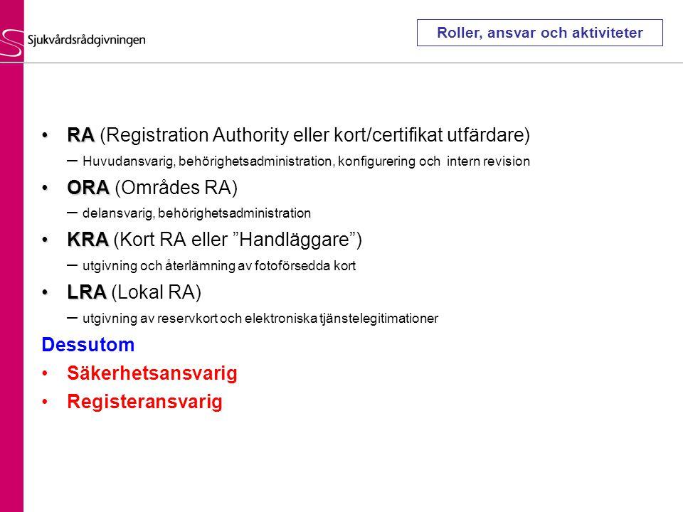 •RA •RA (Registration Authority eller kort/certifikat utfärdare) – Huvudansvarig, behörighetsadministration, konfigurering och intern revision •ORA •ORA (Områdes RA) – delansvarig, behörighetsadministration •KRA •KRA (Kort RA eller Handläggare ) – utgivning och återlämning av fotoförsedda kort •LRA •LRA (Lokal RA) – utgivning av reservkort och elektroniska tjänstelegitimationer Dessutom •Säkerhetsansvarig •Registeransvarig Roller, ansvar och aktiviteter