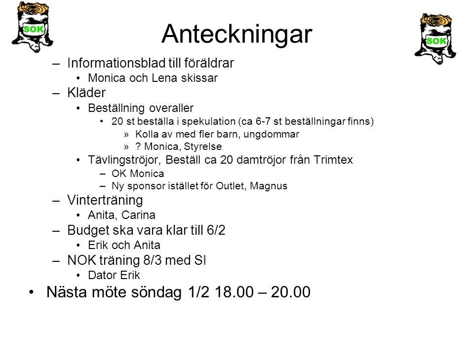 Anteckningar Plan 2009 – 0 kr (1000 kr – 1000 kr) i budget, idrottslyftspengar, Anita •Tjalve samarbete •Tekniksöndagar, 3 st tillsammans med Tjalve •10-mila NOK –Ungdomslag och tanter, Carina fixar •Ungdomens 10-mila, Tjalve?, lägerkostnad •Jukola –Ej i budget (budget, ca 10pers), Erik •För/eftersäsongsläger (10 pers x2) –Feb/mars •USM-läger 30-31/5 (15-16 år) (4 pers) •Distriktsmatch 4-5/8 (6 pers) •Götalandsmästerskap 8-9 Aug (6 pers) –Vi ska ordna buss •Idre/Riksläger.