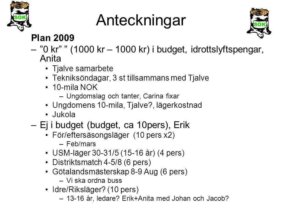 Anteckningar Plan 2009 – 0 kr (1000 kr – 1000 kr) i budget, idrottslyftspengar, Anita •Tjalve samarbete •Tekniksöndagar, 3 st tillsammans med Tjalve •10-mila NOK –Ungdomslag och tanter, Carina fixar •Ungdomens 10-mila, Tjalve , lägerkostnad •Jukola –Ej i budget (budget, ca 10pers), Erik •För/eftersäsongsläger (10 pers x2) –Feb/mars •USM-läger 30-31/5 (15-16 år) (4 pers) •Distriktsmatch 4-5/8 (6 pers) •Götalandsmästerskap 8-9 Aug (6 pers) –Vi ska ordna buss •Idre/Riksläger.