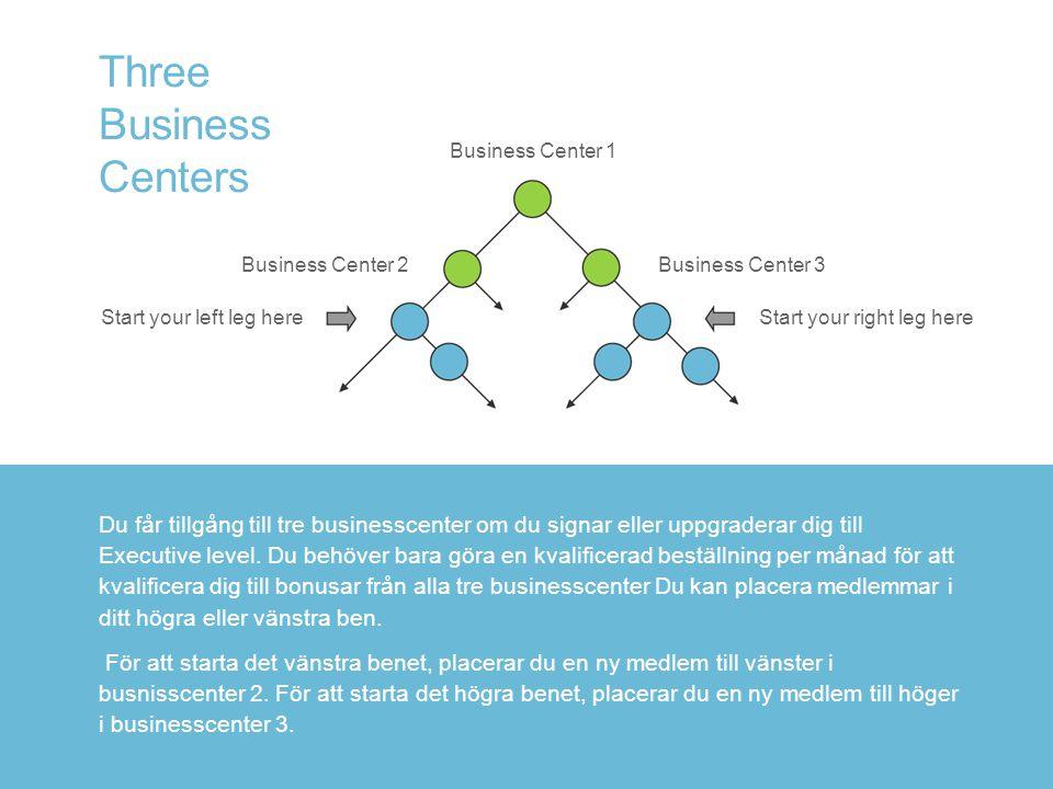 Three Business Centers Du får tillgång till tre businesscenter om du signar eller uppgraderar dig till Executive level. Du behöver bara göra en kvalif