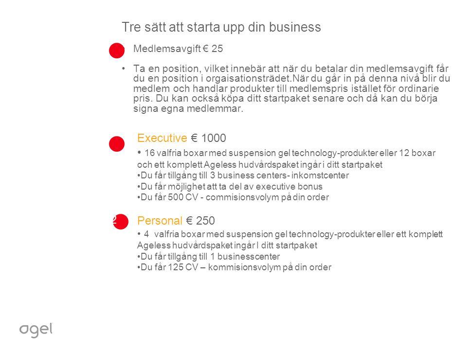 Tre sätt att starta upp din business •Medlemsavgift € 25 •Ta en position, vilket innebär att när du betalar din medlemsavgift får du en position i org