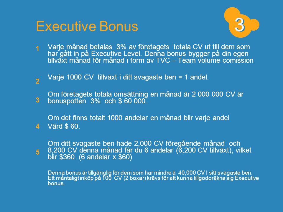 Executive Bonus Varje månad betalas 3% av företagets totala CV ut till dem som har gått in på Executive Level. Denna bonus bygger på din egen tillväxt