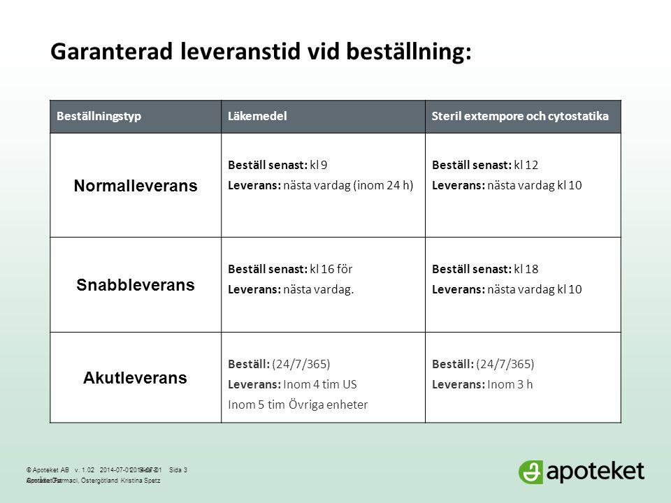 © Apoteket AB v. 1.02 2014-07-01Sida 3 Apoteket Farmaci, Östergötland Kristina Spetz Område Öst 2014-07-01Sida 3 Garanterad leveranstid vid beställnin