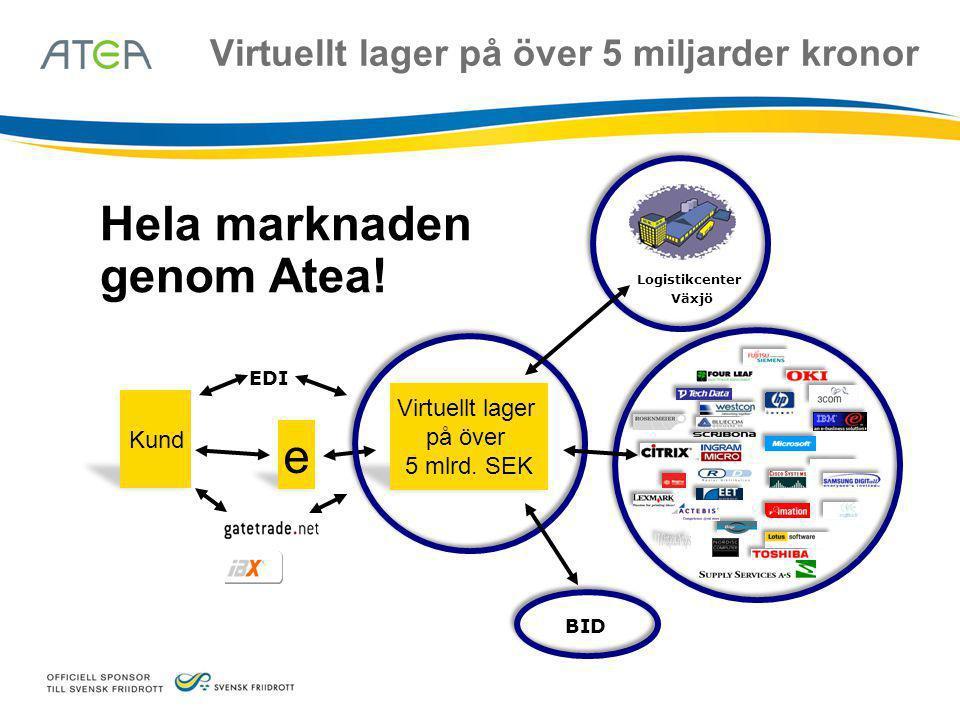 Hela marknaden genom Atea! Virtuellt lager på över 5 mlrd. SEK BID Kund Logistikcenter Växjö e EDI Virtuellt lager på över 5 miljarder kronor