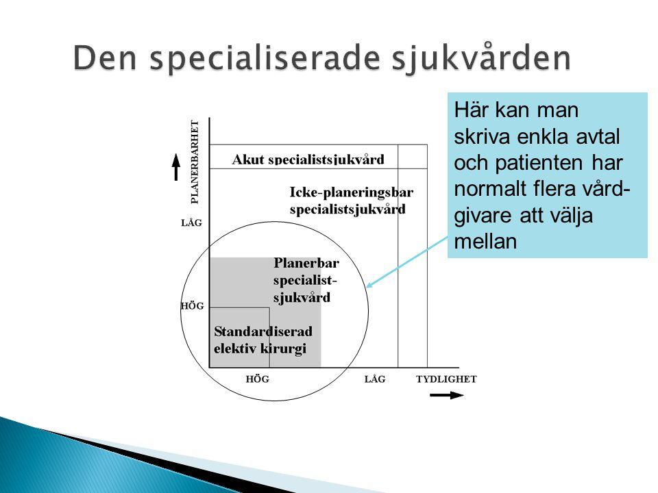 Här kan man skriva enkla avtal och patienten har normalt flera vård- givare att välja mellan