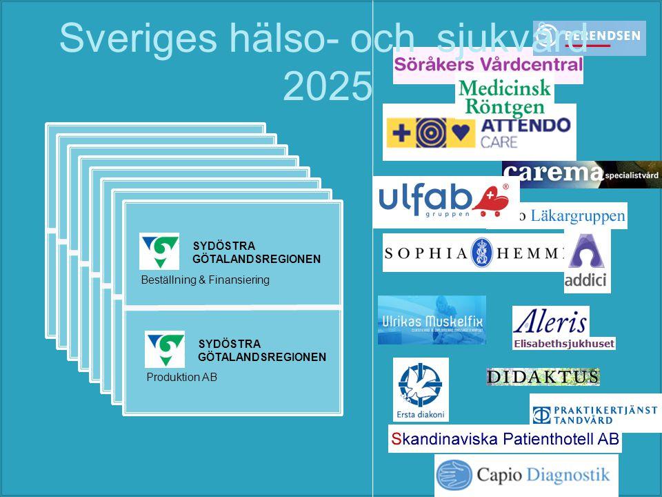 SYDÖSTRA GÖTALANDSREGIONEN Produktion AB Beställning & Finansiering Sveriges hälso- och sjukvård 2025 SYDÖSTRA GÖTALANDSREGIONEN Produktion AB Beställning & Finansiering SYDÖSTRA GÖTALANDSREGIONEN Produktion AB Beställning & Finansiering SYDÖSTRA GÖTALANDSREGIONEN Produktion AB Beställning & Finansiering SYDÖSTRA GÖTALANDSREGIONEN Produktion AB Beställning & Finansiering SYDÖSTRA GÖTALANDSREGIONEN Produktion AB Beställning & Finansiering SYDÖSTRA GÖTALANDSREGIONEN Produktion AB Beställning & Finansiering SYDÖSTRA GÖTALANDSREGIONEN Produktion AB Beställning & Finansiering