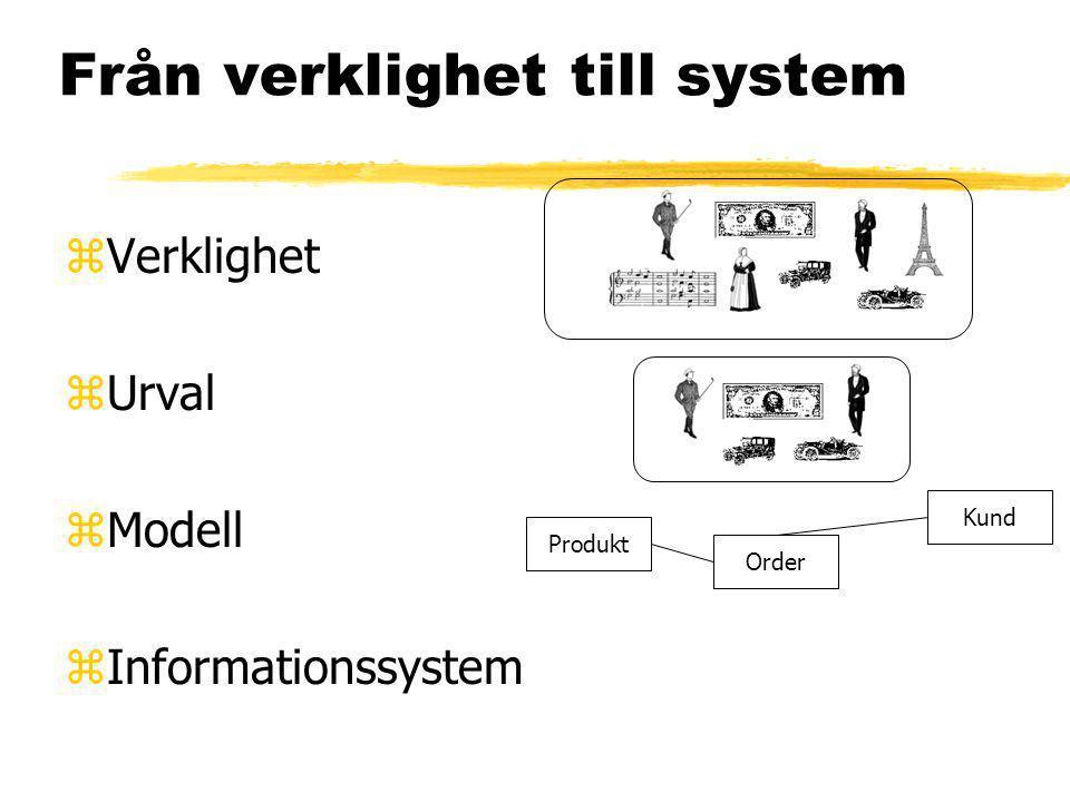DSS - modell för beslutsstöd Intern data Extern data Beslutsmodeller • What-if analys •Måluppfyllelse •Riskbedömning