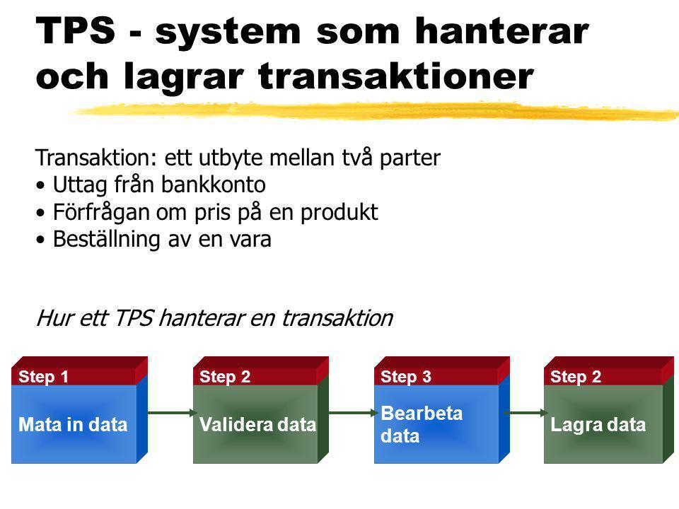 TPS - system som hanterar och lagrar transaktioner Mata in data Step 1 Validera data Step 2 Bearbeta data Step 3 Transaktion: ett utbyte mellan två parter • Uttag från bankkonto • Förfrågan om pris på en produkt • Beställning av en vara Hur ett TPS hanterar en transaktion Lagra data Step 2