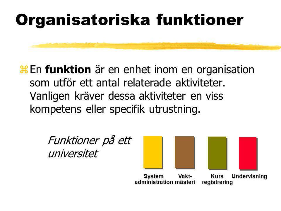 Organisatoriska funktioner zEn funktion är en enhet inom en organisation som utför ett antal relaterade aktiviteter.