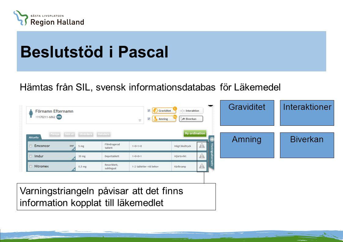 Beslutstöd i Pascal AmningBiverkan GraviditetInteraktioner Hämtas från SIL, svensk informationsdatabas för Läkemedel Varningstriangeln påvisar att det