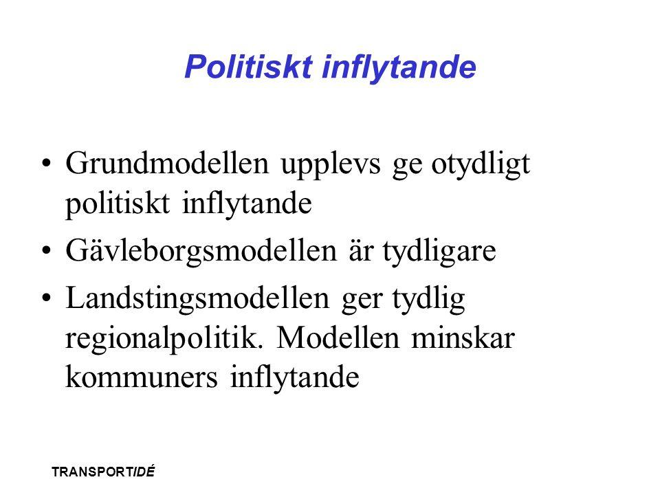 TRANSPORTIDÉ Politiskt inflytande •Grundmodellen upplevs ge otydligt politiskt inflytande •Gävleborgsmodellen är tydligare •Landstingsmodellen ger tyd