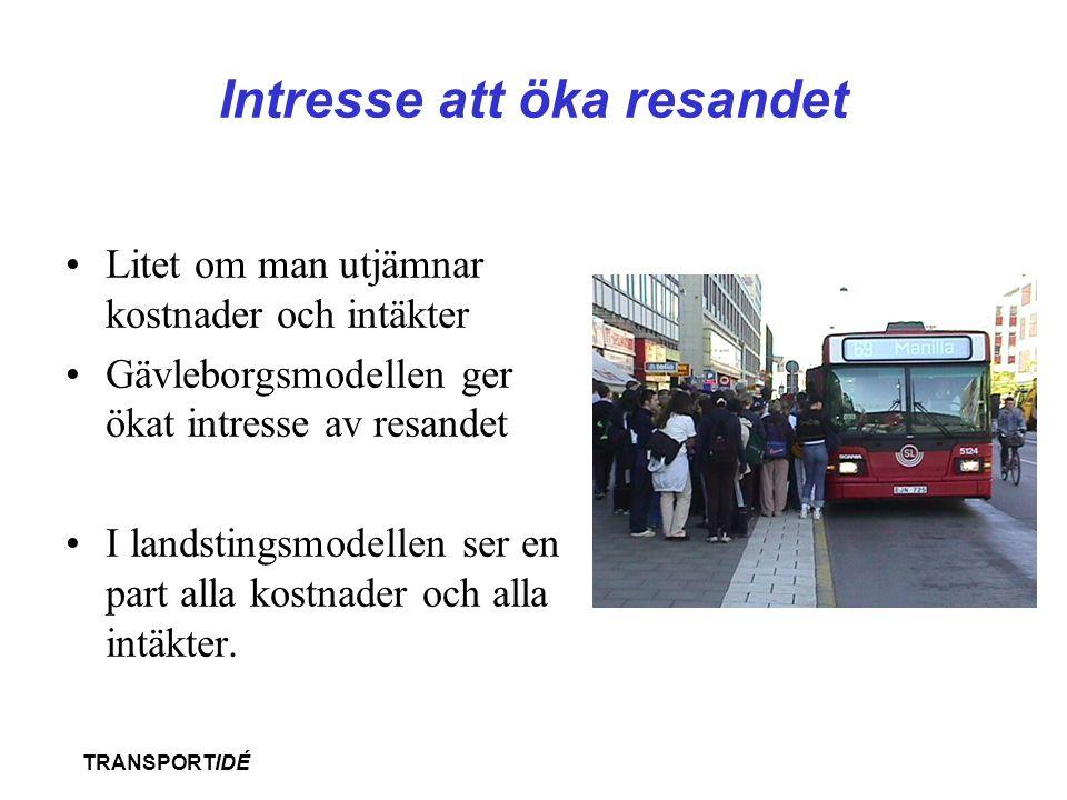 TRANSPORTIDÉ Intresse att öka resandet •Litet om man utjämnar kostnader och intäkter •Gävleborgsmodellen ger ökat intresse av resandet •I landstingsmo