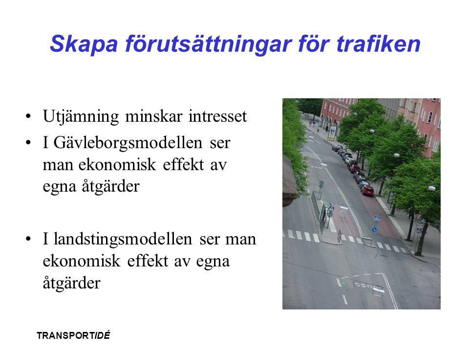 TRANSPORTIDÉ Skapa förutsättningar för trafiken •Utjämning minskar intresset •I Gävleborgsmodellen ser man ekonomisk effekt av egna åtgärder •I landst