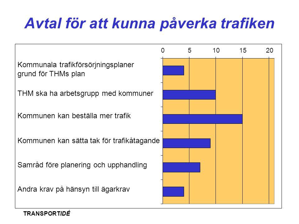 TRANSPORTIDÉ Avtal för att kunna påverka trafiken 05101520 Kommunala trafikförsörjningsplaner grund för THMs plan THM ska ha arbetsgrupp med kommuner
