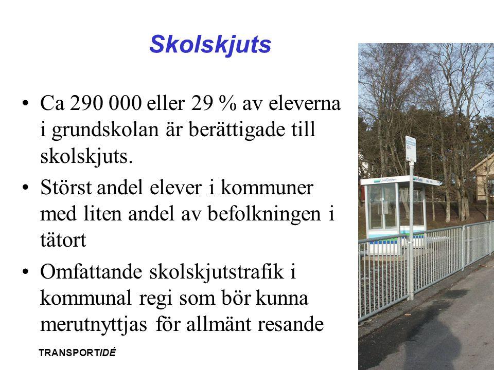 TRANSPORTIDÉ Entreprenörernas möjlighet att påverka verksamheten Avtal med incitamentexempel på avtal finns i berör ca % av upphandlade fordon i Sverige Andel av intäkter 100 %Blekinge, Sundsvall, Helsingborg, Östersund 3 % Andel av intäkter 20-50 % Västtrafik, Gävle, Norrbotten  10 % Andel av intäkter + ersättning per påstigande Jönköping, Dalatrafik  5 % Ersättning per påstigandeHalland  2 % Bonus för ökad kvalitetStockholm, Jönköping, Skåne  20 % Alla typer av incitament  35 %