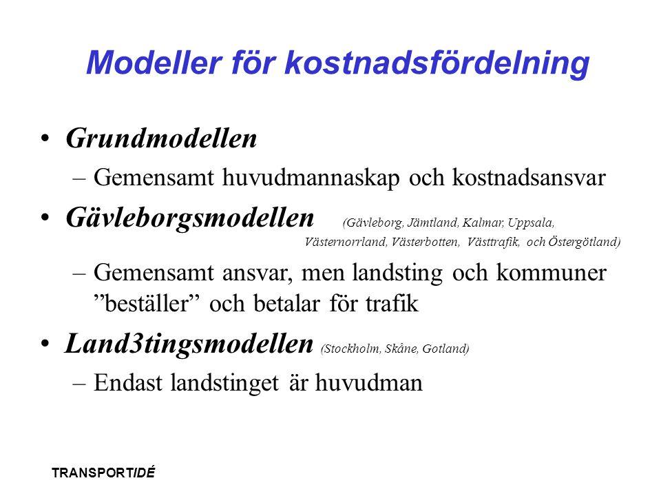 TRANSPORTIDÉ Modeller för kostnadsfördelning •Grundmodellen –Gemensamt huvudmannaskap och kostnadsansvar •Gävleborgsmodellen (Gävleborg, Jämtland, Kal