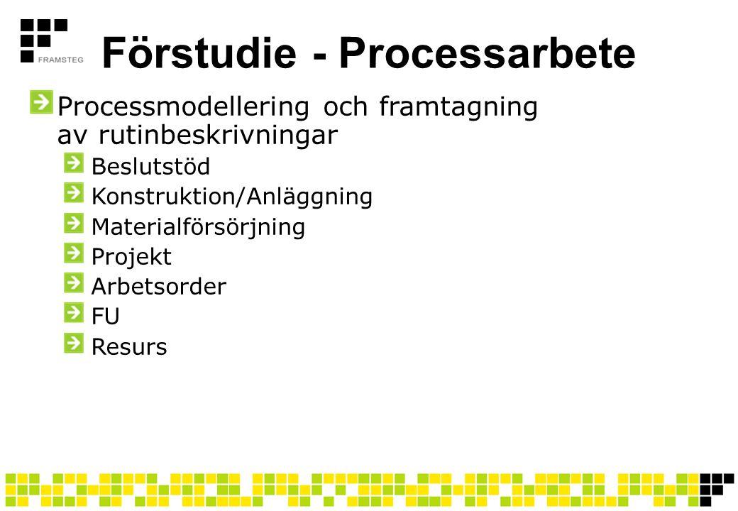 Förstudie - Processarbete Processmodellering och framtagning av rutinbeskrivningar Beslutstöd Konstruktion/Anläggning Materialförsörjning Projekt Arbe