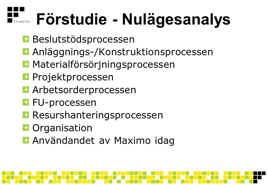 Förstudie - Nulägesanalys Beslutstödsprocessen Anläggnings-/Konstruktionsprocessen Materialförsörjningsprocessen Projektprocessen Arbetsorderprocessen