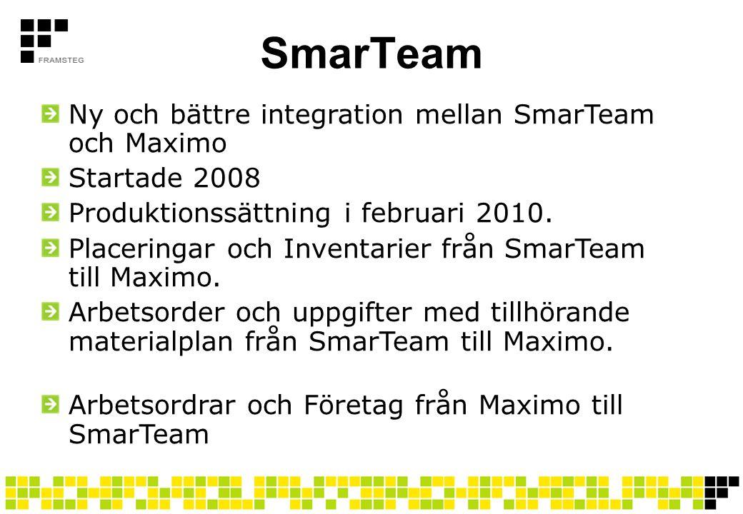 SmarTeam Ny och bättre integration mellan SmarTeam och Maximo Startade 2008 Produktionssättning i februari 2010. Placeringar och Inventarier från Smar