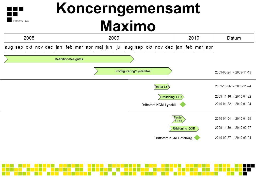 Koncerngemensamt Maximo Definition/Designfas 200820092010 augsepoktnovdecjanfebmaraprmajjunjulaugsepoktnovdecjanfebmarapr Konfigurering/Systemfas Test
