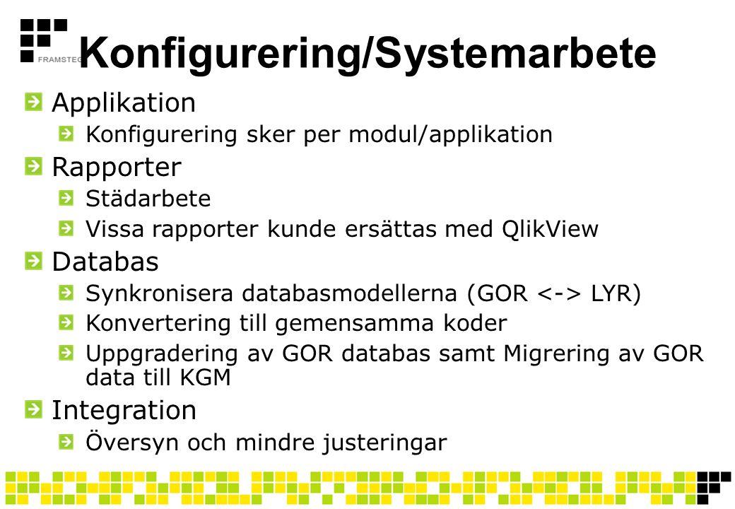 Konfigurering/Systemarbete Applikation Konfigurering sker per modul/applikation Rapporter Städarbete Vissa rapporter kunde ersättas med QlikView Datab