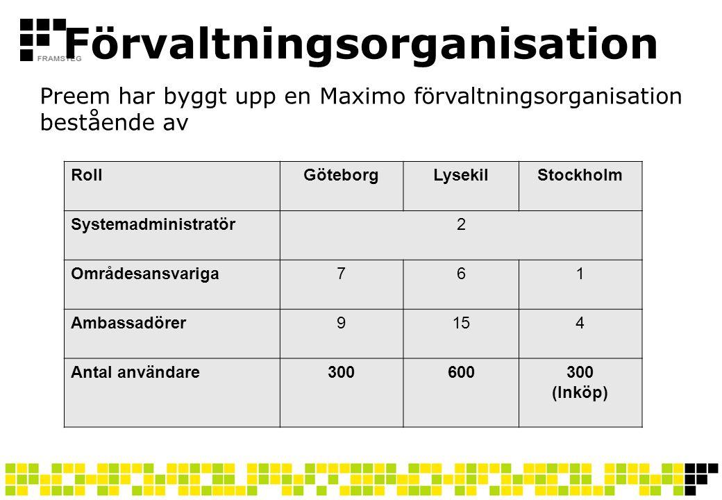 Förvaltningsorganisation Preem har byggt upp en Maximo förvaltningsorganisation bestående av RollGöteborgLysekilStockholm Systemadministratör2 Områdes