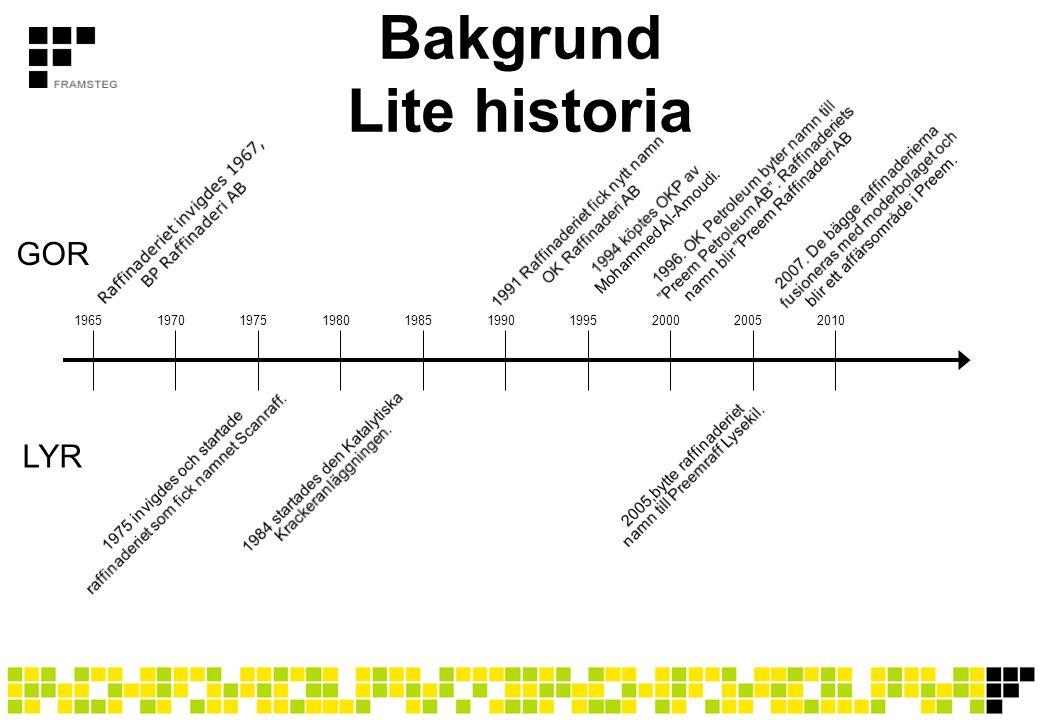 Bakgrund Lite historia 1970197519801985199019952000200519652010 GOR LYR