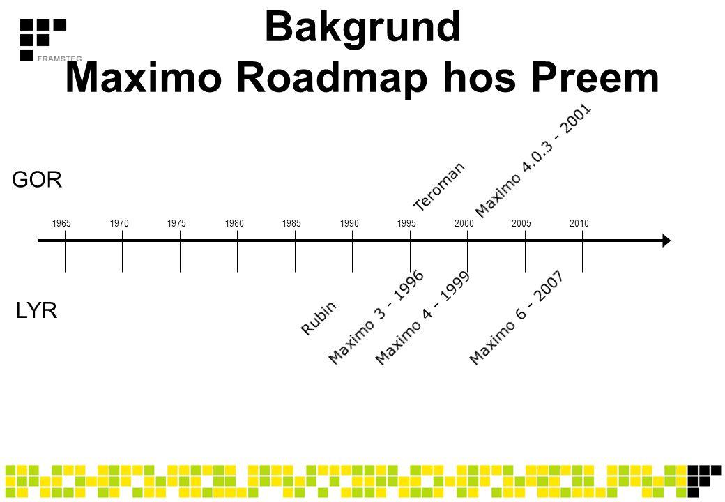 Bakgrund Maximo Roadmap hos Preem 1970197519801985199019952000200519652010 GOR LYR